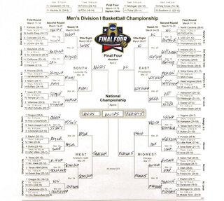 NCAA Bracket Oc Picks Basketball