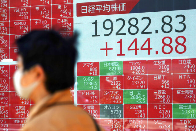 A man wearing a mask against the spread of the new coronavirus walks past an electronic stock board showing Japan's Nikkei 225 index at a securities firm in Tokyo Thursday, April 23, 2020. Asian shares rose moderately Thursday following a rally on Wall Street and even oil prices recovering from their recent plunge to zero. (AP Photo/Eugene Hoshiko)