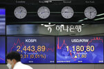 A currency trader works near screens showing the Korea Composite Stock Price Index (KOSPI), left, and the foreign exchange rate between U.S. dollar and South Korean won at the foreign exchange dealing room in Seoul, South Korea, Wednesday, Sept. 16, 2020. Shares were mostly higher in Asia on Wednesday after advances for big technology companies carried Wall Street to further gains overnight. (AP Photo/Lee Jin-man)