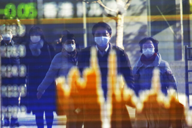 People wearing face masks to protect against the spread of the coronavirus reflected on the electronic board of a securities firm in Tokyo, Wednesday, Dec.16, 2020. Asian shares are higher Thursday, Dec. 17, 2020 on hopes the U.S. Congress may finally deliver fresh aid to help businesses and families weather the pandemic. (AP Photo/Koji Sasahara)