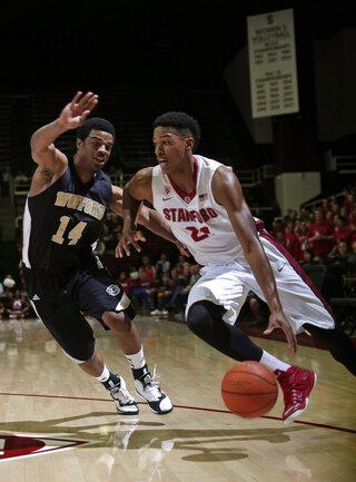 Wofford Stanford Basketball
