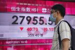 A man wearing a face mask walks past a bank's electronic board showing the Hong Kong share index in Hong Kong, Friday, July 16, 2021. Shares were mostly lower in Asia on Friday after Wall Street benchmarks extended losses amid uncertainty over rising coronavirus cases and the risks to pandemic recoveries. (AP Photo/Kin Cheung)