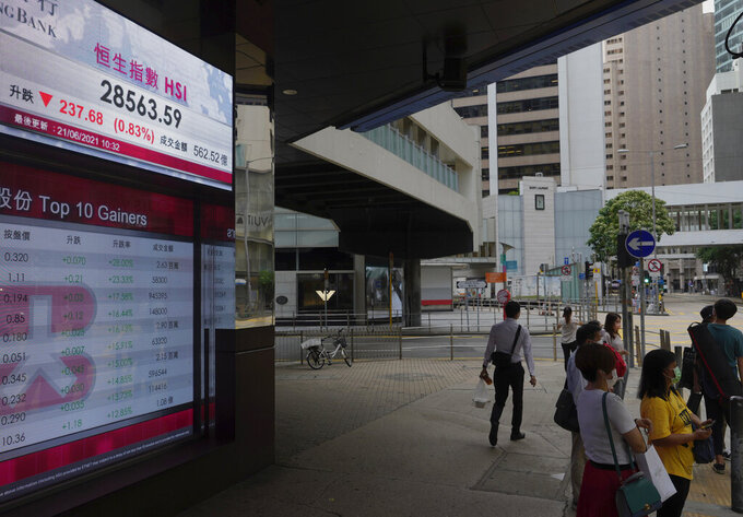 People walk past a bank's electronic board showing the Hong Kong share index at Hong Kong Stock Exchange Monday, June 21, 2021. Asian markets skidded on Monday, with Japan's Nikkei 225 index down 3.4%, after a sell-off Friday on Wall Street gave the S&P 500 its worst weekly loss since February. (AP Photo/Vincent Yu)