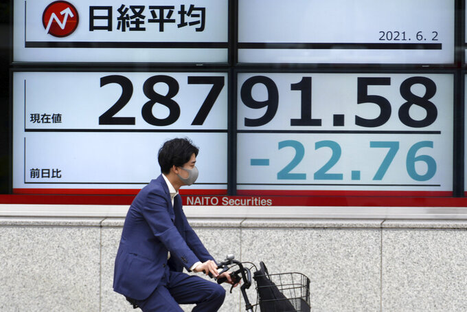 A man wearing a protective mask rides a bicycle in front of an electronic stock board showing Japan's Nikkei 225 index at a securities firm Wednesday, June 2, 2021, in Tokyo. Asian shares were mixed on Wednesday after Wall Street began a post-holiday week on a lackluster note. (AP Photo/Eugene Hoshiko)