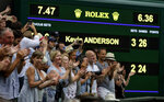 FILE - In this July 13, 2018, file photo, spectators applaud as the scoreboard displays the final score in the men's singles semifinals match in which John Isner of the United States was defeated by South Africa's Kevin Anderson, at the Wimbledon Tennis Championships, in London. The Australian Open and Wimbledon are finally doing what the U.S. Open has done for decades: figuring out a way to end a fifth set before it becomes another 26-24 slog or _ perish the thought _ 70-68. While some fans and others might still like the idea that a match could go on and on and on forever, or seemingly forever, players such as John Isner are thrilled about the change. (AP Photo/Kirsty Wigglesworth, File)