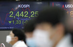 Currency traders watch computer monitors near screens showing the Korea Composite Stock Price Index (KOSPI), left, and the foreign exchange rate between U.S. dollar and South Korean won at the foreign exchange dealing room in Seoul, South Korea, Wednesday, Sept. 16, 2020. Shares were mostly higher in Asia on Wednesday after advances for big technology companies carried Wall Street to further gains overnight. (AP Photo/Lee Jin-man)