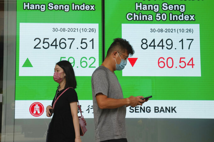 People wearing face masks walk past a bank's electronic board showing the Hong Kong share index in Hong Kong, Monday, Aug. 30, 2021. Asian shares were mostly higher Monday, as investors interpreted comments from the head of the U.S. Federal Reserve as signaling low interest rates were here to stay for some time. (AP Photo/Kin Cheung)