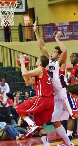 Davidson Gonzaga Basketball