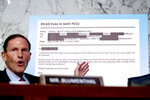 Rep. Richard Blumenthal, D-Conn., displays an email exchange behind him as he questions Boeing Company President and Chief Executive Officer Dennis Muilenburg as he testifies before a Senate Transportation Committee hearing on 'Aviation Safety and the Future of Boeing's 737 MAX' on Capitol Hill in Washington, Tuesday, Oct. 29, 2019. (AP Photo/Andrew Harnik)