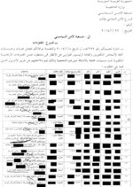 This image obtained and provided by The Syria Justice and Accountability Center, SJAC, purportedly shows a Syrian government redacted document dated January 27, 2014, issued by the Interior Ministry's Political Security Branch in the western province of Idlib. The document lists 16 names of activists it labels as terrorists and says it plans to send their names to Interpol. The document describes one named as heading a terrorist group who carjacks on highways and another described as a