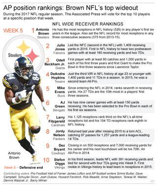 NFL WR RANKING WK 5