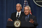 Dr. Anthony Fauci, right, director of the National Institute of Allergy and Infectious Diseases, speaks during a briefing with members of the Coronavirus Task Force, including Vice President Mike Pence, left, at the Department of Health and Human Services in Washington, Friday, June 26, 2020. (AP Photo/Susan Walsh)