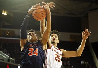 Cal St Fullerton USC Basketball