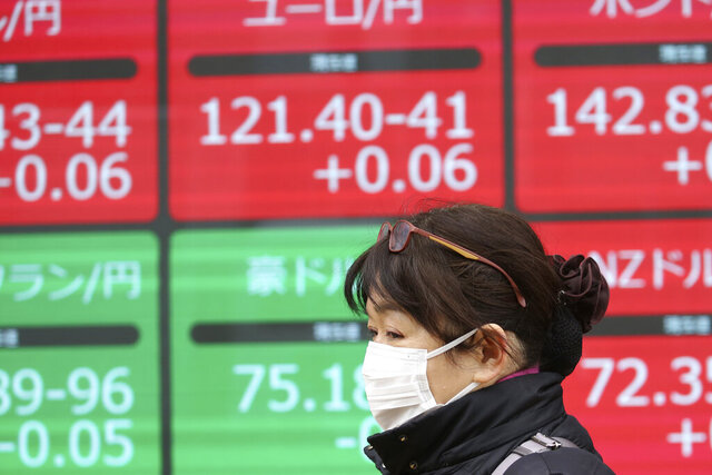 A woman walks by an electronic stock board of a securities firm in Tokyo, Tuesday, Jan. 7, 2020. Shares are climbing in Asia following modest gains on Wall Street despite caution over rising tensions between the U.S. and Iran. (AP Photo/Koji Sasahara)