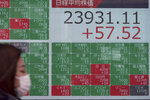 A woman walks past an electronic stock board showing Japan's Nikkei 225 index at a securities firm in Tokyo, Friday, Feb. 7, 2020. Asian stock markets have retreated following a surge driven by a Chinese tariff cut on U.S. imports. (AP Photo/Eugene Hoshiko)