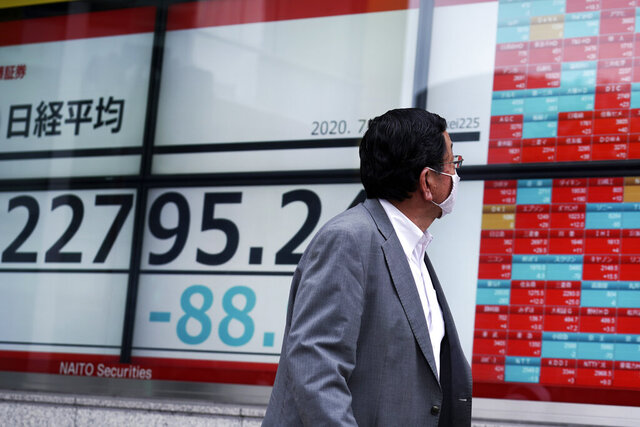A man wearing a face mask looks at an electronic stock board showing Japan's Nikkei 225 index at a securities firm in Tokyo Wednesday, July 22, 2020. Shares were mixed in Asia on Wednesday, with Australia's benchmark down more than 1% on reports of a sharp rise in coronavirus cases in the Melbourne area. (AP Photo/Eugene Hoshiko)