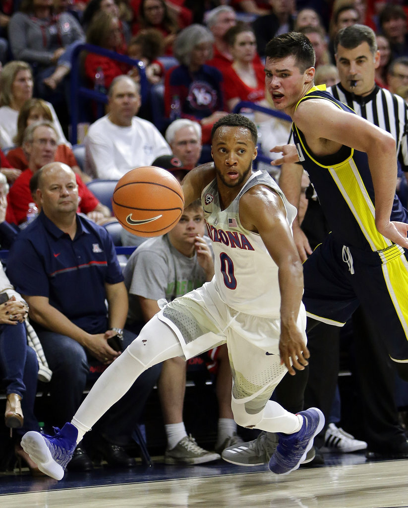 N Arizona Arizona Basketball