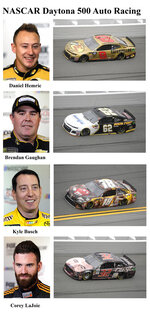 In these photos taken in February 2019, qualifying drivers and their cars in the starting field for Sunday's NASCAR Daytona 500 auto race are shown at Daytona International Speedway in Daytona Beach, Fla. They are, from top, Row 15, Daniel Hemric, Brendan Gaughan, Row 16, Kyle Busch and Corey LaJoie. (AP Photo)