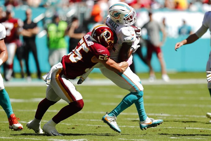 Washington Redskins linebacker Cole Holcomb (55) tackles Miami Dolphins running back Kenyan Drake (32), during the first half at an NFL football game, Sunday, Oct. 13, 2019, in Miami Gardens, Fla. (AP Photo/Brynn Anderson)