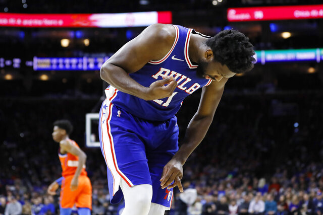 Philadelphia 76ers' Joel Embiid looks at his injured finger during the first half of an NBA basketball game against the Oklahoma City Thunder, Monday, Jan. 6, 2020, in Philadelphia.(AP Photo/Matt Slocum)