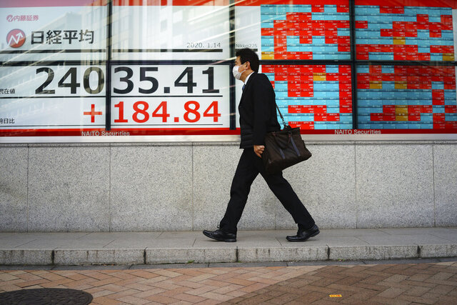 A man walks past an electronic stock board showing Japan's Nikkei 225 index at a securities firm in Tokyo Tuesday, Jan. 14, 2020. Asian shares followed Wall Street higher on Tuesday amid optimism that a trade deal between the U.S. and China will be a boon for the regional economy.(AP Photo/Eugene Hoshiko)