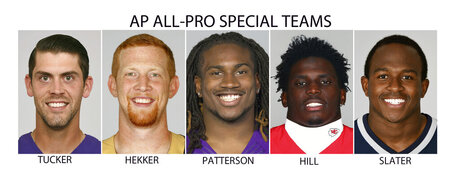 AP All-Pro Team Football