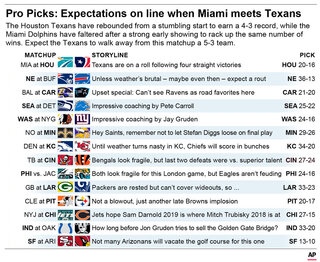 NFL PICKS WK 8