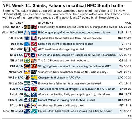 NFL PICKS WK 14