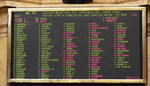 The House tally board shows lawmakers voted by two-thirds to consider the suspension of the rules and introduce a bill to take down the state flag, Saturday, June 27, 2020 at the Capitol in Jackson, Miss. The resolution now heads to the Senate, where it will also take a two-thirds vote to pass. The current flag has in the canton portion of the banner the design of the Civil War-era Confederate battle flag, that has been the center of a long-simmering debate about its removal or replacement. (AP Photo/Rogelio V. Solis)