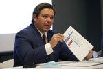 Florida Gov. Ron DeSantis holds up a document pertaining to COVID-19 during a news conference at the old Pan American Hospital, Tuesday, July 7, 2020, in Miami. (AP Photo/Lynne Sladky)