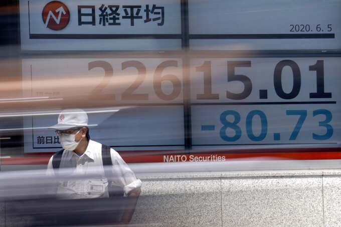 A man stands as a car passes by in front of an electronic stock board showing Japan's Nikkei 225 index at a securities firm in Tokyo Friday, June 5, 2020. Asian markets are mostly lower after Wall Street rally takes a breather, as investors parse unemployment data. (AP Photo/Eugene Hoshiko)
