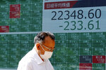 A man walks past an electronic stock board showing Japan's Nikkei 225 index at a securities firm in Tokyo Wednesday, June 17, 2020. Major Asian stock markets declined Wednesday after Wall Street gained on hopes for a global economic recovery and Japan's exports sank. (AP Photo/Eugene Hoshiko)