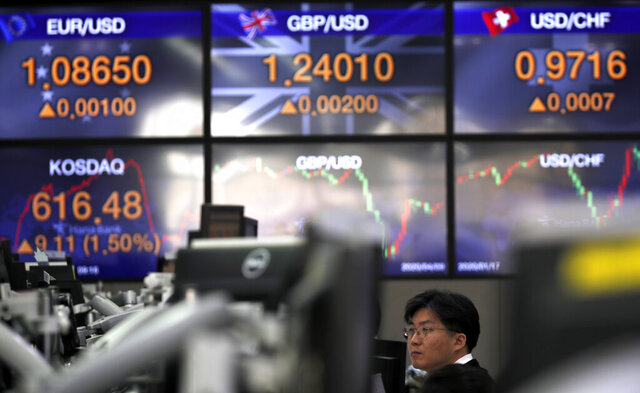 A currency trader watches computer monitors near the screens showing the foreign exchange rates at the foreign exchange dealing room in Seoul, South Korea, Thursday, April 9, 2020. Asian shares are mixed, with Tokyo lower, as an overnight rally on Wall Street faded.(AP Photo/Lee Jin-man)