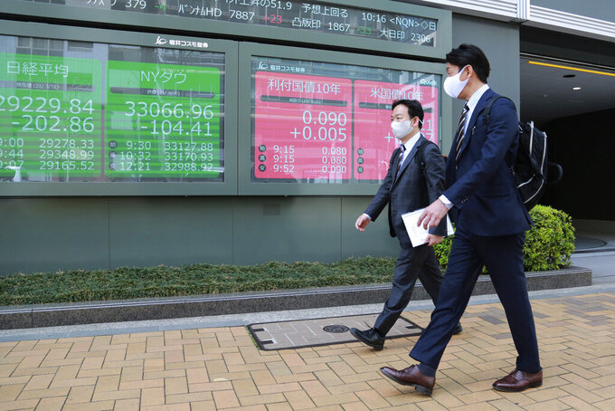 People wearing face masks walk by an electronic stock board of a securities firm in Tokyo, Wednesday, March 31, 2021. Asian shares were mixed Wednesday as data showed a strong economic recovery in China but worries lingered about the coronavirus pandemic. (AP Photo/Koji Sasahara)