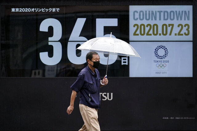 A man wearing a mask against the spread of the new coronavirus walks in front of a countdown calendar showing 356 day to start Tokyo 2020 Olympics Thursday, July 23, 2020, in Tokyo. The postponed Tokyo Olympics have again reached the one-year-to-go mark. But the celebration is small this time with more questions than answers about how the Olympics can happen in the middle of a pandemic. That was before COVID-19 postponed the Olympics and pushed back the opening to July 23, 2021. (AP Photo/Eugene Hoshiko)