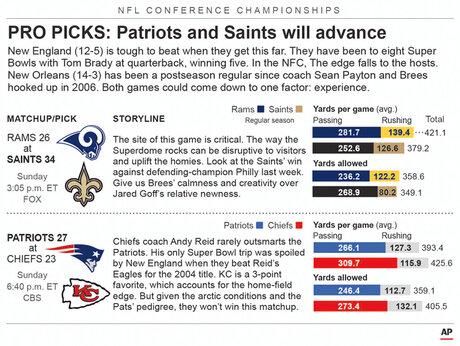 NFL CONF CHAMP PICKS