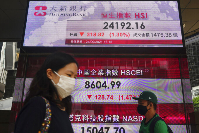 People wearing face masks walk past a bank's electronic board showing the Hong Kong share index at Hong Kong Stock Exchange in Hong Kong Monday, Sept. 27, 2021. Asian share rose Monday, but skepticism about the economic outlook for the region tempered the rally amid worries about further waves of COVID-19 outbreaks. (AP Photo/Vincent Yu)