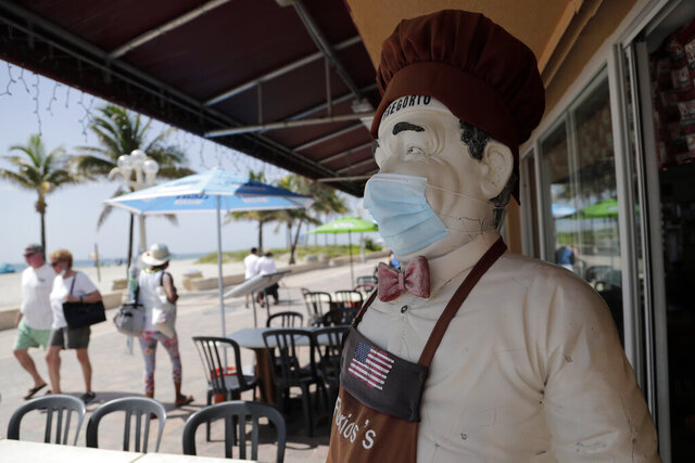 A statue of a chef at Florio's of Little Italy restaurant wears a protective face mask on the Hollywood Beach Boardwalk during the new coronavirus pandemic, Thursday, July 2, 2020, in Hollywood, Fla. In hard-hit South Florida, beaches from Palm Beach to Key West will be shut down for the Fourth of July holiday weekend. Restaurants and businesses along the Boardwalk will remain open. (AP Photo/Lynne Sladky)