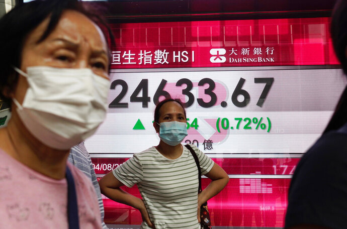 People wearing face masks stand by a bank's electronic board showing the Hong Kong share index at Hong Kong Stock Exchange on Tuesday, Aug. 4, 2020. Shares advanced across Asia on Tuesday after Wall Street closed broadly higher on encouraging economic reports, starting off August by closing within 3% of the record high it set in February. (AP Photo/Vincent Yu)