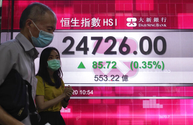 People wearing face masks walk past a bank's electronic board showing the Hong Kong share index in Hong Kong, Tuesday, Sept. 15, 2020. Asian stocks were mixed Tuesday after Wall Street rose on a flurry of corporate deals and China's economic activity improved. (AP Photo/Vincent Yu)