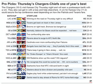 NFL PICKS WK 15