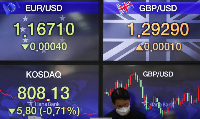 A currency trader walks by screens showing the foreign exchange rates and the Korean Securities Dealers Automated Quotations (KOSDAQ) at the foreign exchange dealing room in Seoul, South Korea, Friday, Oct. 30, 2020. Asian stocks sank Friday as investors looked ahead to next week's U.S. presidential election and weighed the chances of economic stimulus from Washington and Europe.(AP Photo/Lee Jin-man)