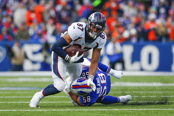Denver Broncos tight end Noah Fant (87) is tackled by Buffalo Bills outside linebacker Matt Milano (58) during the second quarter of an NFL football game, Sunday, Nov. 24, 2019, in Orchard Park, N.Y. (AP Photo/John Munson)