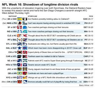 NFL PICKS WK 16