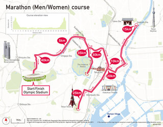 Tokyo 2020 Marathon Olympics