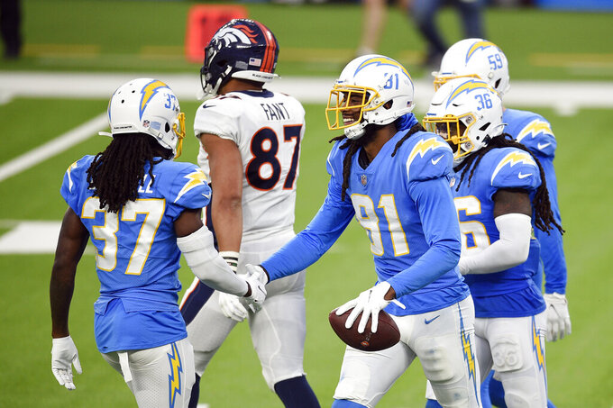 Los Angeles Chargers wide receiver Mike Williams, right, shakes hands with cornerback Tevaughn Campbell (37) after Williams intercepted a pass during the fourth quarter of an NFL football game against the Denver Broncos Sunday, Dec. 27, 2020, in Inglewood, Calif. (AP Photo/Kelvin Kuo)