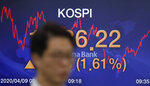 A currency trader walks by the screen showing the Korea Composite Stock Price Index (KOSPI) at the foreign exchange dealing room in Seoul, South Korea, Thursday, April 9, 2020. Asian shares are mixed, with Tokyo lower, as an overnight rally on Wall Street faded. (AP Photo/Lee Jin-man)