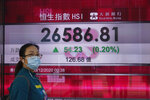 A woman wearing a face mask walks past a bank's electronic board showing the Hong Kong share index in Hong Kong, Thursday, Dec. 3, 2020. Shares were mostly higher in Asia on Thursday as investors were encouraged by progress toward rolling out coronavirus vaccines and talk of reaching a compromise on new help for the U.S. economy. (AP Photo/Kin Cheung)
