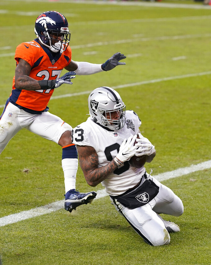 Las Vegas Raiders tight end Darren Waller (83) catches a touchdown pass against Denver Broncos strong safety Will Parks (27) during the first half of an NFL football game, Sunday, Jan. 3, 2021, in Denver. (AP Photo/David Zalubowski)