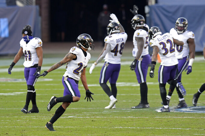 Baltimore Ravens cornerback Marcus Peters (24) celebrates with teammates after he intercepted a pass against the Tennessee Titans late in the fourth quarter to seal the Ravens' win in an NFL wild-card playoff football game Sunday, Jan. 10, 2021, in Nashville, Tenn. The Ravens won 20-13. (AP Photo/Mark Zaleski)